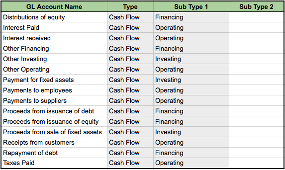 cash flow category setup accounting seed knowledge base