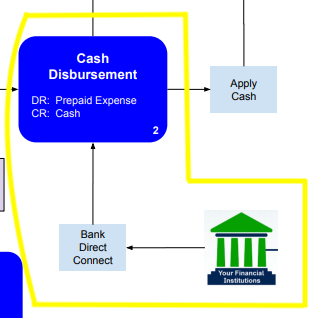 Payables_Map_Bank_DirConnect.png