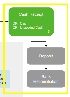 Billing_Map_Bank_Deposit.png