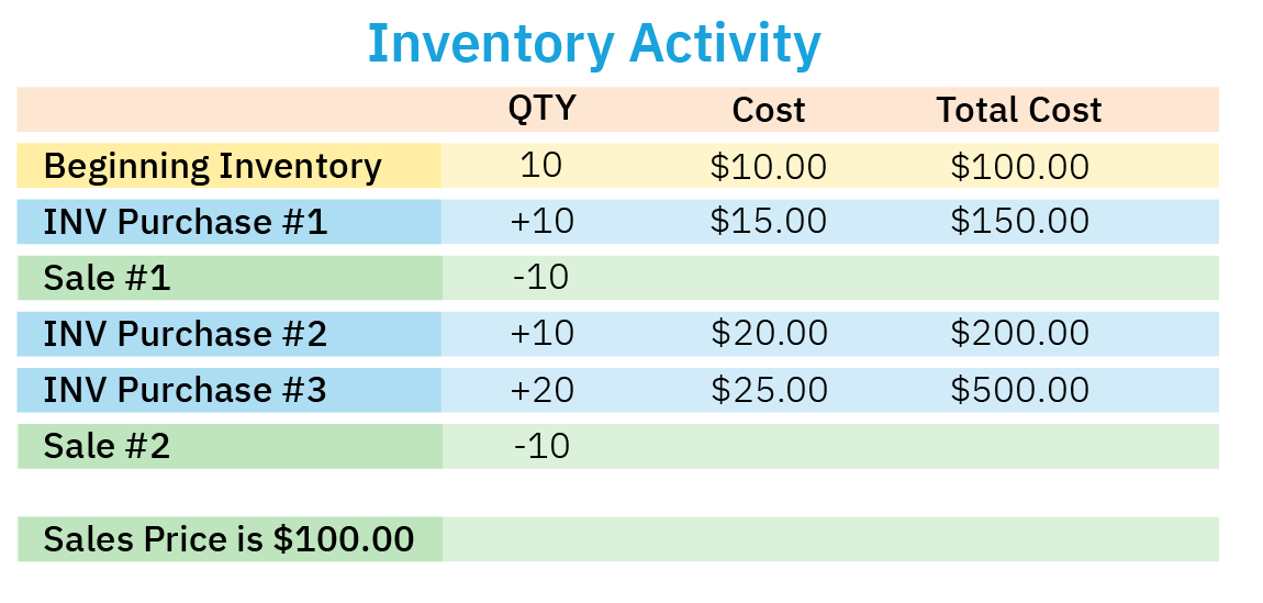 InventoryCosting-Graphs-04.png