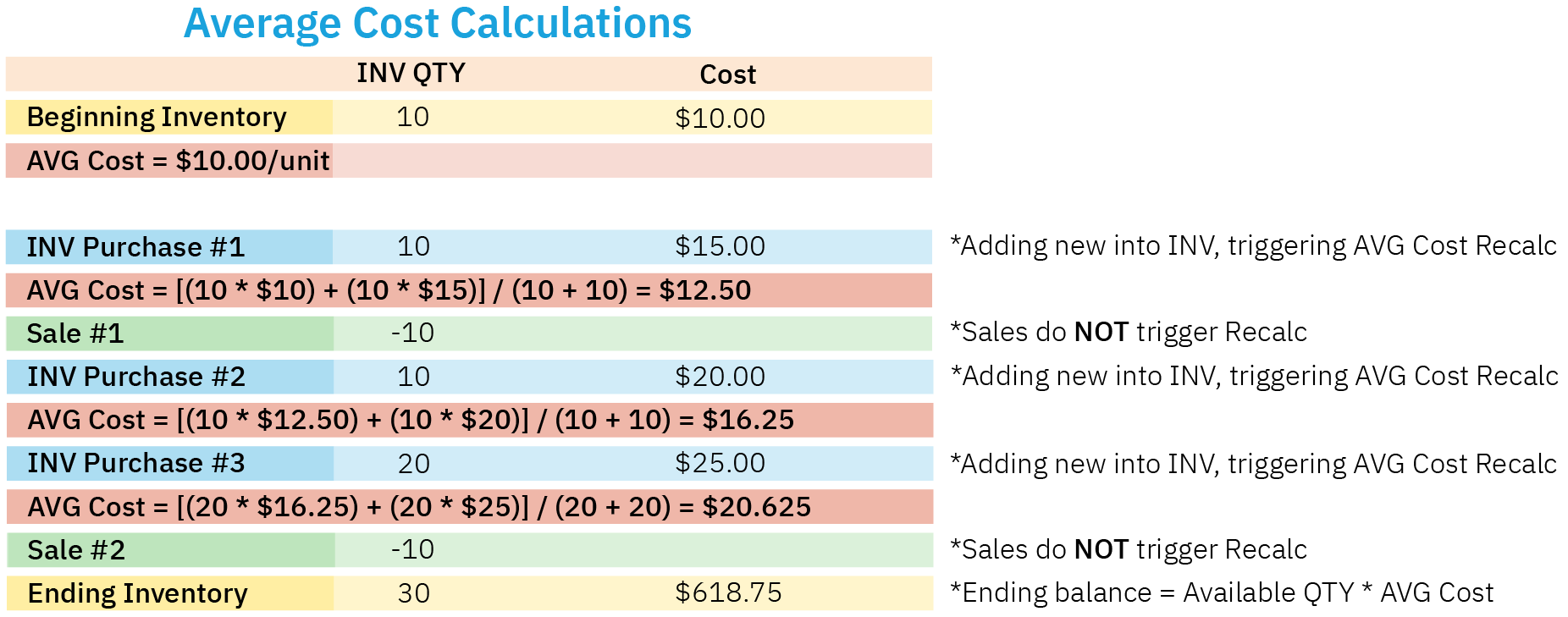 InventoryCosting-Graphs-05.png
